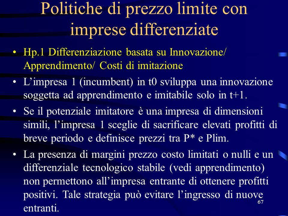67 Politiche di prezzo limite con imprese differenziate Hp.1 Differenziazione basata su Innovazione/ Apprendimento/ Costi di imitazione L'impresa 1 (i