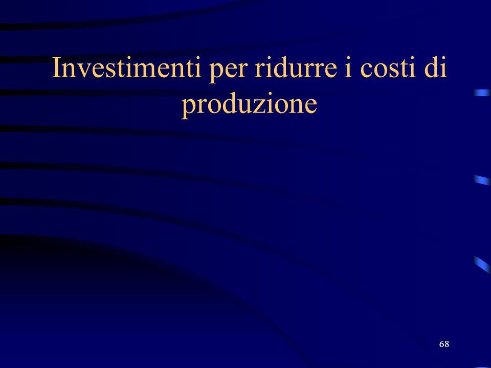 68 Investimenti per ridurre i costi di produzione