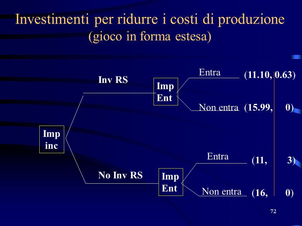 72 Investimenti per ridurre i costi di produzione (gioco in forma estesa) Imp inc Imp Ent Imp Ent (11.10, 0.63) (15.99, 0) (11, 3) (16, 0) Inv RS No I