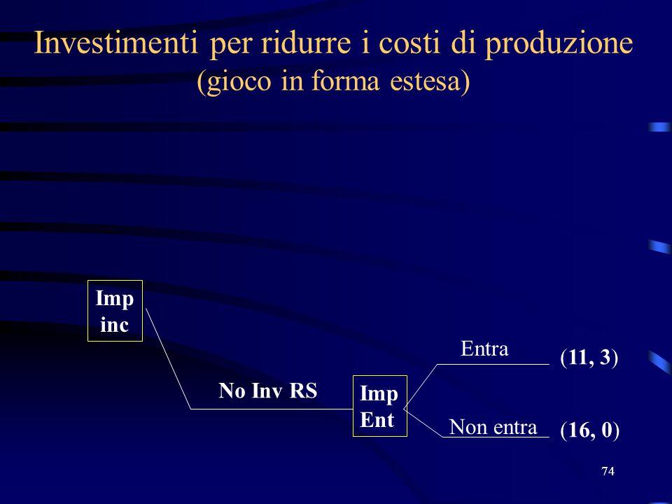 74 Investimenti per ridurre i costi di produzione (gioco in forma estesa) Imp inc Imp Ent (11, 3) (16, 0) No Inv RS Entra Non entra