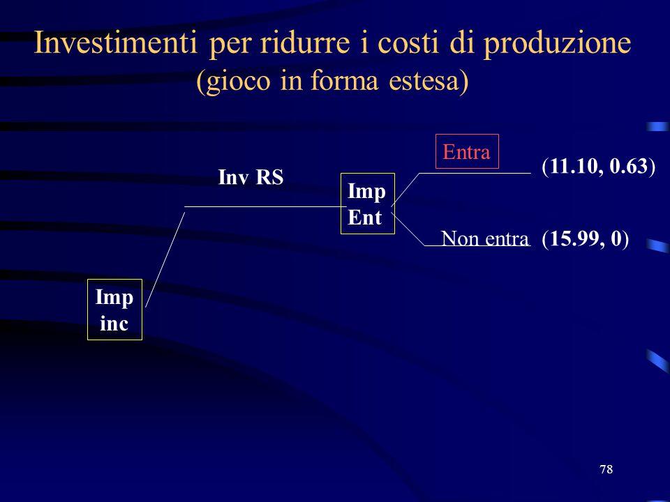 78 Investimenti per ridurre i costi di produzione (gioco in forma estesa) Imp inc Imp Ent (11.10, 0.63) (15.99, 0) Inv RS Entra Non entra