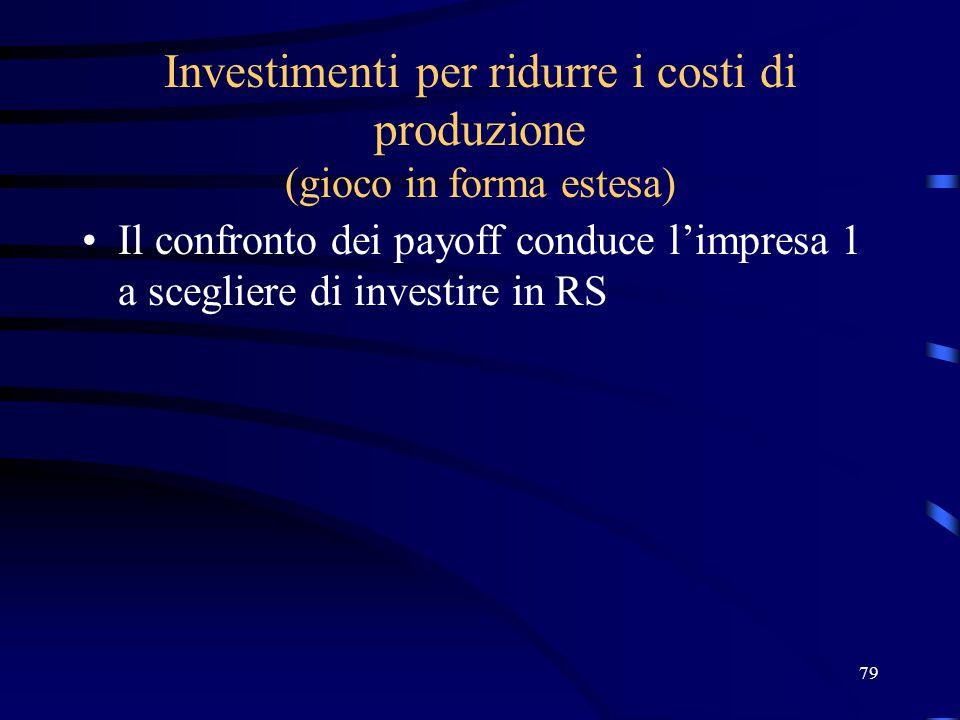 79 Investimenti per ridurre i costi di produzione (gioco in forma estesa) Il confronto dei payoff conduce l'impresa 1 a scegliere di investire in RS