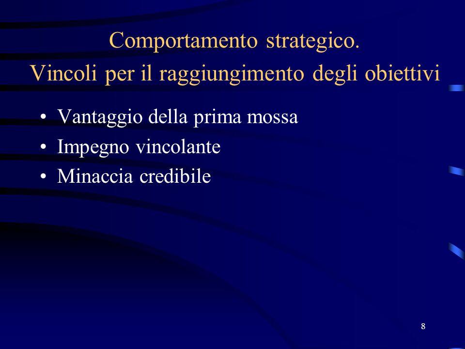8 Comportamento strategico. Vincoli per il raggiungimento degli obiettivi Vantaggio della prima mossa Impegno vincolante Minaccia credibile