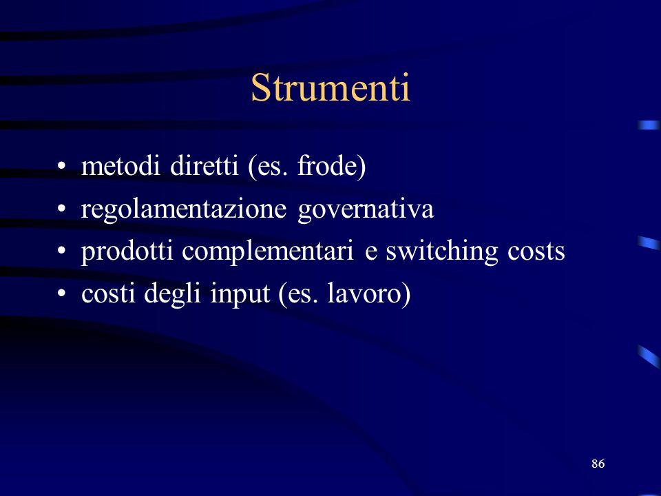 86 Strumenti metodi diretti (es. frode) regolamentazione governativa prodotti complementari e switching costs costi degli input (es. lavoro)