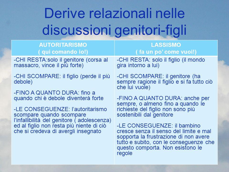 Derive relazionali nelle discussioni genitori-figli AUTORITARISMO ( qui comando io!) LASSISMO ( fa un po' come vuoi!) -CHI RESTA:solo il genitore (cor