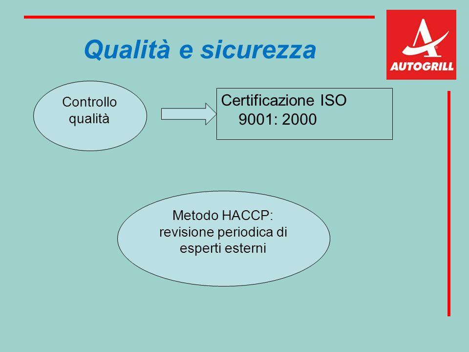 Qualità e sicurezza Certificazione ISO 9001: 2000 Controllo qualità Metodo HACCP: revisione periodica di esperti esterni