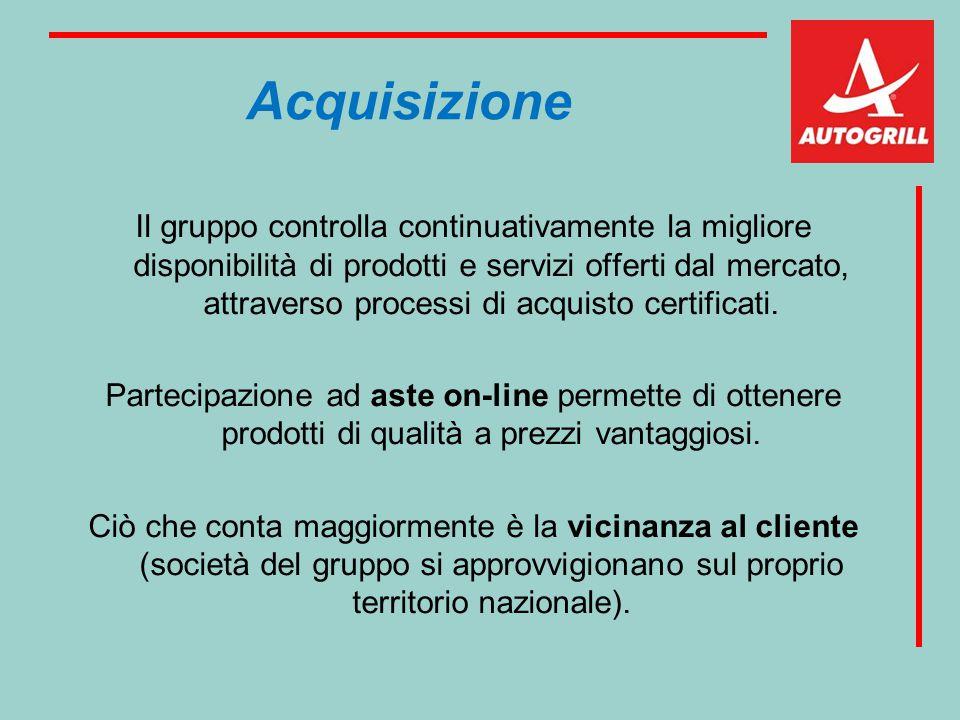 Acquisizione Il gruppo controlla continuativamente la migliore disponibilità di prodotti e servizi offerti dal mercato, attraverso processi di acquist