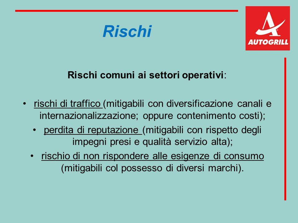 Rischi Rischi comuni ai settori operativi: rischi di traffico (mitigabili con diversificazione canali e internazionalizzazione; oppure contenimento co