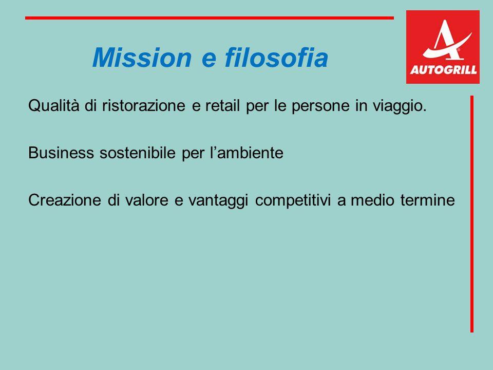 Mission e filosofia Qualità di ristorazione e retail per le persone in viaggio. Business sostenibile per l'ambiente Creazione di valore e vantaggi com