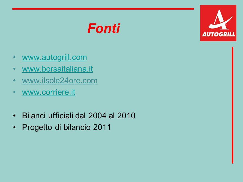 Fonti www.autogrill.com www.borsaitaliana.it www.ilsole24ore.com www.corriere.it Bilanci ufficiali dal 2004 al 2010 Progetto di bilancio 2011