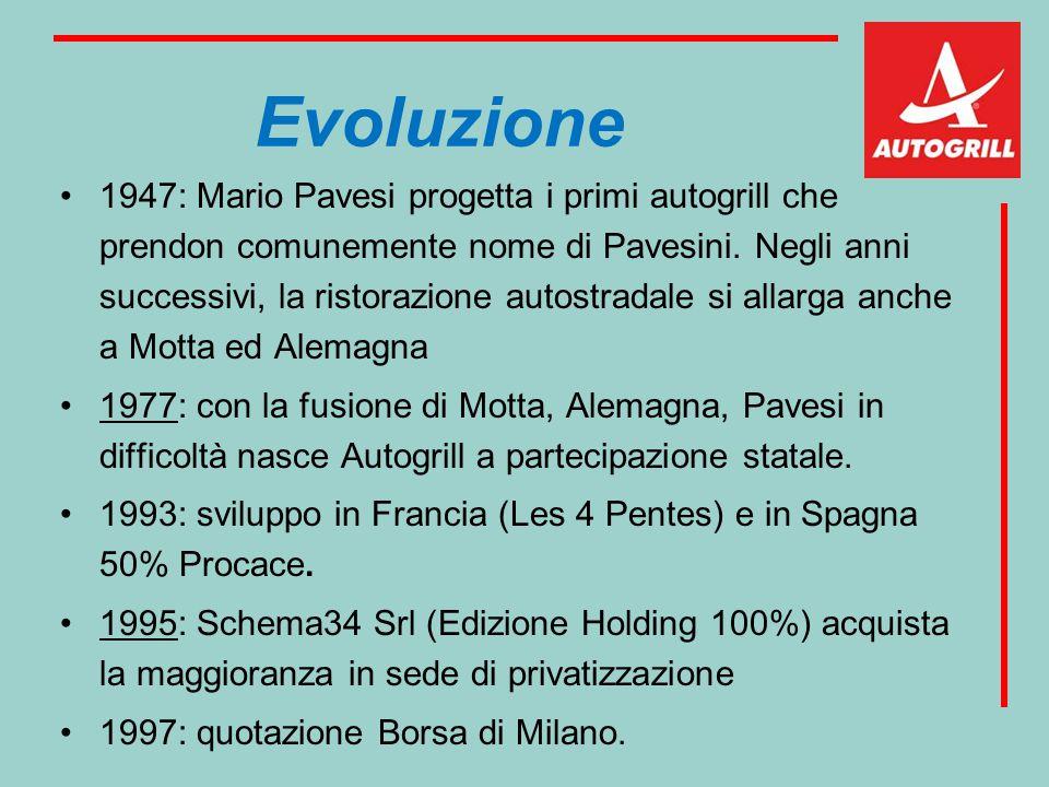 Evoluzione 1947: Mario Pavesi progetta i primi autogrill che prendon comunemente nome di Pavesini. Negli anni successivi, la ristorazione autostradale