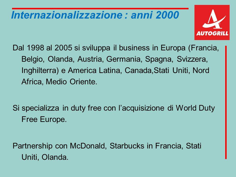 Dal 1998 al 2005 si sviluppa il business in Europa (Francia, Belgio, Olanda, Austria, Germania, Spagna, Svizzera, Inghilterra) e America Latina, Canad