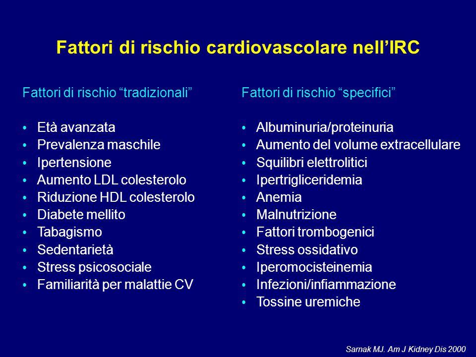 """Fattori di rischio """"tradizionali"""" Età avanzata Prevalenza maschile Ipertensione Aumento LDL colesterolo Riduzione HDL colesterolo Diabete mellito Taba"""