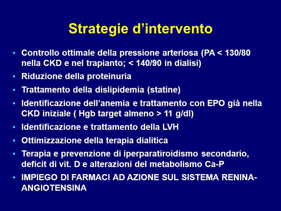 Controllo ottimale della pressione arteriosa (PA < 130/80 nella CKD e nel trapianto; < 140/90 in dialisi) Riduzione della proteinuria Trattamento dell