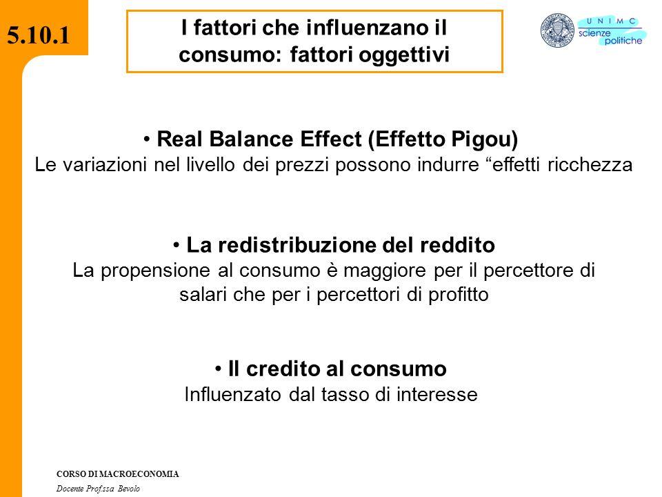 4.2.2 CORSO DI MACROECONOMIA Docente Prof.ssa Bevolo 5.10.1 I fattori che influenzano il consumo: fattori oggettivi Real Balance Effect (Effetto Pigou