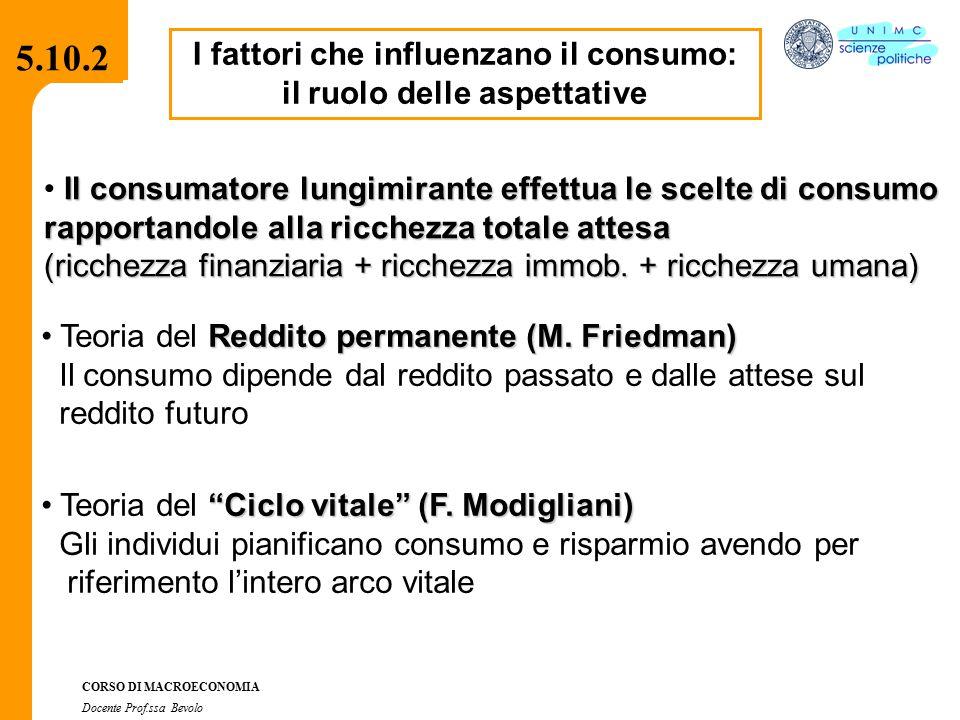 4.2.2 CORSO DI MACROECONOMIA Docente Prof.ssa Bevolo 5.10.2 I fattori che influenzano il consumo: il ruolo delle aspettative Reddito permanente (M. Fr