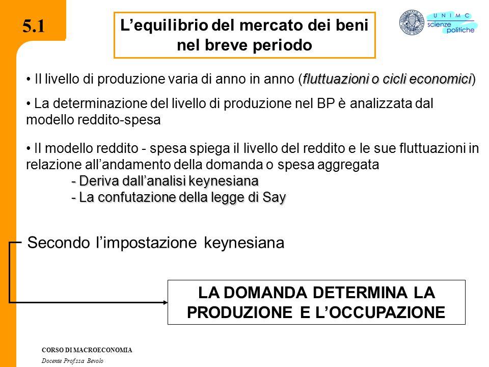 4.2.2 CORSO DI MACROECONOMIA Docente Prof.ssa Bevolo 5.1 L'equilibrio del mercato dei beni nel breve periodo Il modello reddito - spesa spiega il live