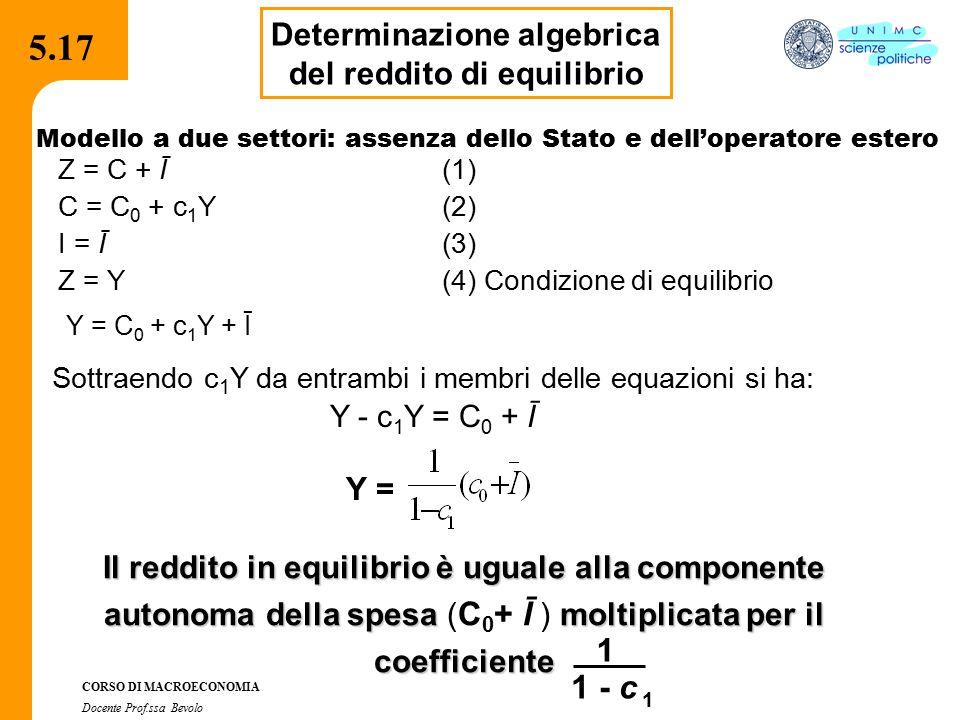 4.2.2 CORSO DI MACROECONOMIA Docente Prof.ssa Bevolo 5.17 Determinazione algebrica del reddito di equilibrio Modello a due settori: assenza dello Stat