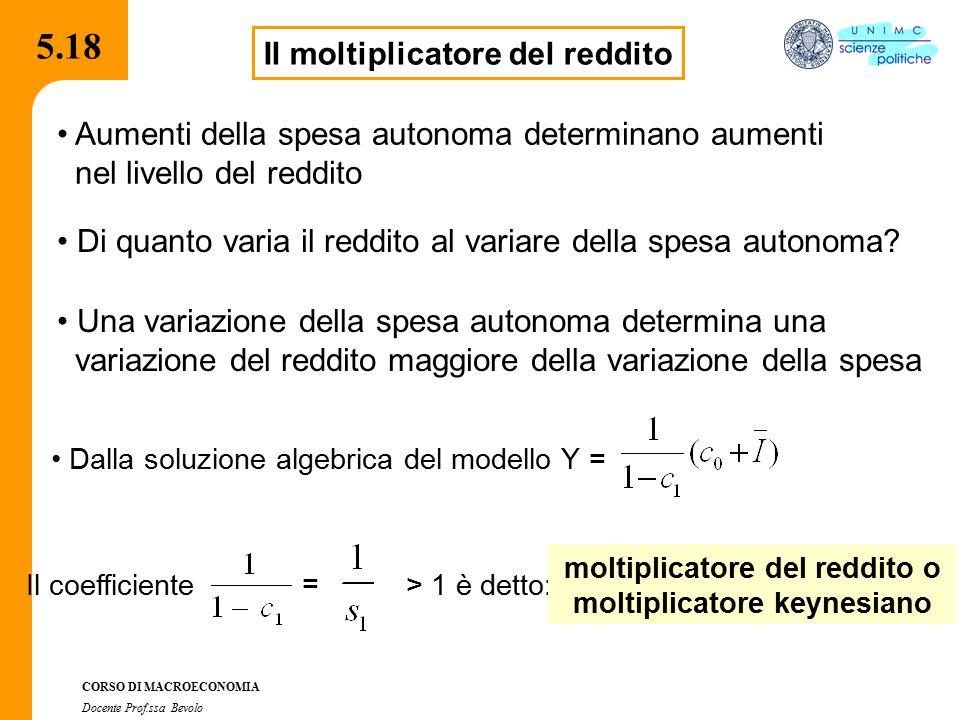 4.2.2 CORSO DI MACROECONOMIA Docente Prof.ssa Bevolo 5.18 Il moltiplicatore del reddito Aumenti della spesa autonoma determinano aumenti nel livello d