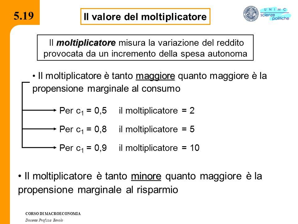 4.2.2 CORSO DI MACROECONOMIA Docente Prof.ssa Bevolo 5.19 Il valore del moltiplicatore moltiplicatore Il moltiplicatore misura la variazione del reddi