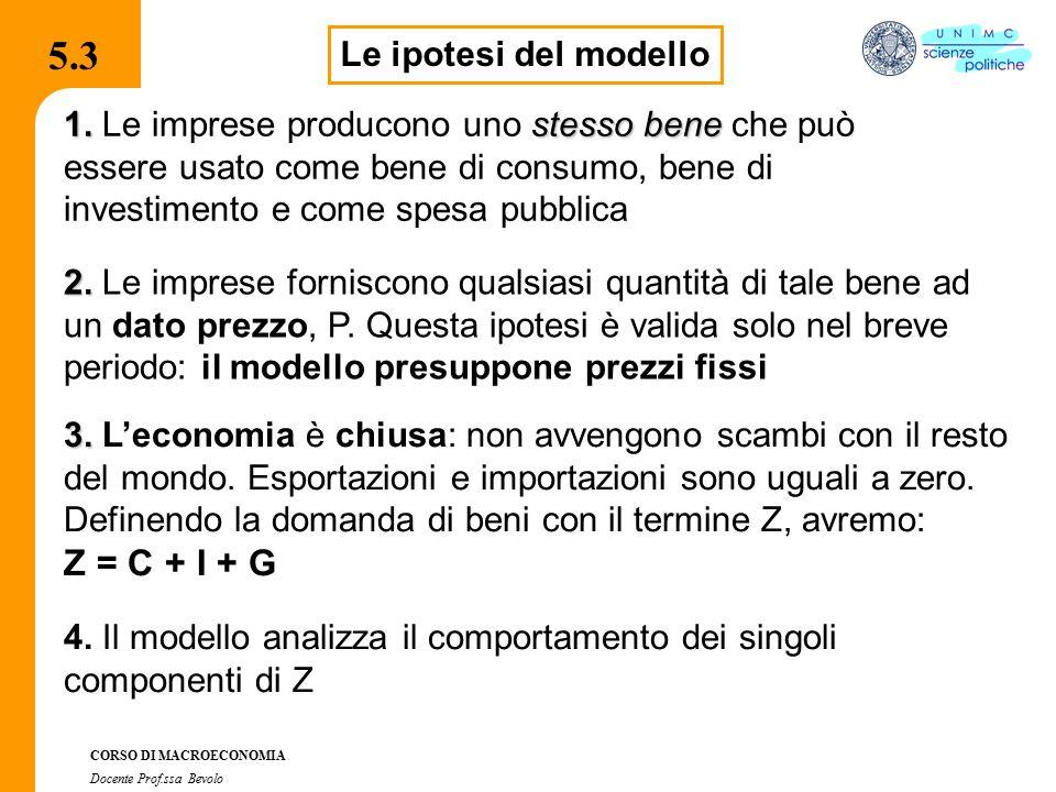 4.2.2 CORSO DI MACROECONOMIA Docente Prof.ssa Bevolo 5.3 Le ipotesi del modello 1.stesso bene 1. Le imprese producono uno stesso bene che può essere u