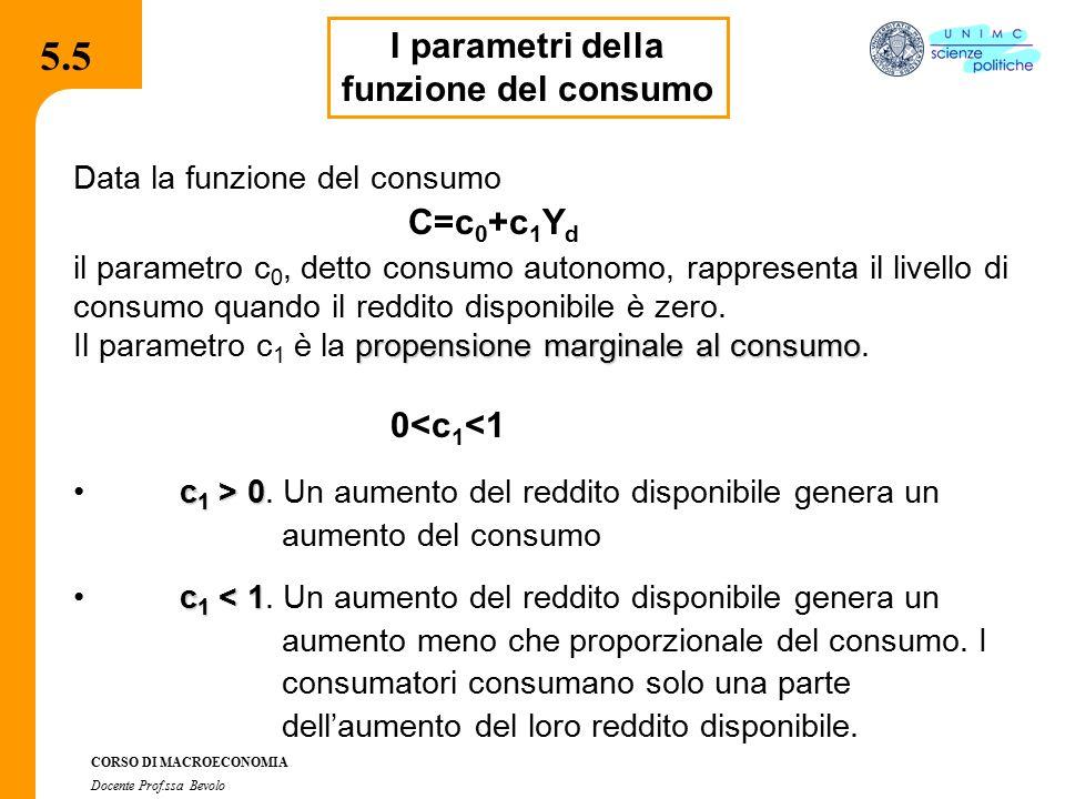 4.2.2 CORSO DI MACROECONOMIA Docente Prof.ssa Bevolo 5.5 I parametri della funzione del consumo Data la funzione del consumo C=c 0 +c 1 Y d il paramet