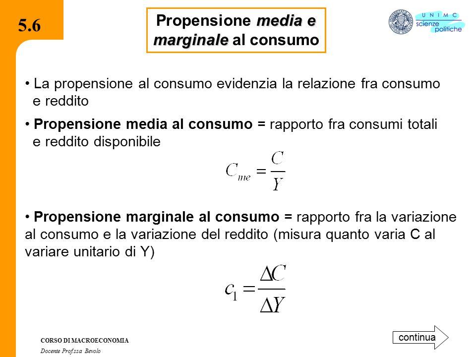 4.2.2 CORSO DI MACROECONOMIA Docente Prof.ssa Bevolo 5.6 media e Propensione media e marginale marginale al consumo La propensione al consumo evidenzi