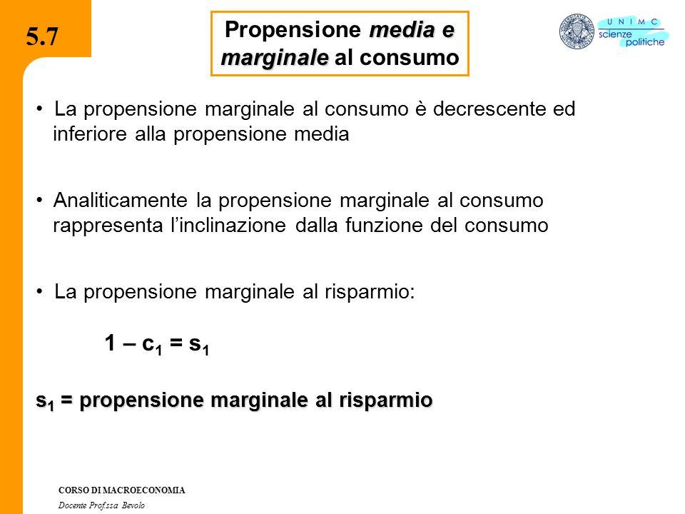 4.2.2 CORSO DI MACROECONOMIA Docente Prof.ssa Bevolo 5.8 La funzione del consumo Rappresentazione grafica Reddito disponibile, Yd  Y  C Consumo, C C 0 Y 1 Y 2 C 1 = propensione marginale al consumo (inclinazione della retta)