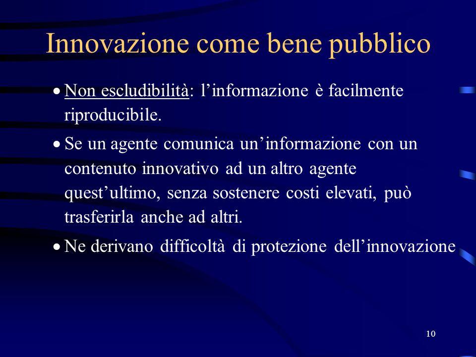 10 Innovazione come bene pubblico  Non escludibilità: l'informazione è facilmente riproducibile.