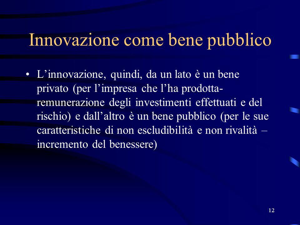 12 Innovazione come bene pubblico L'innovazione, quindi, da un lato è un bene privato (per l'impresa che l'ha prodotta- remunerazione degli investimenti effettuati e del rischio) e dall'altro è un bene pubblico (per le sue caratteristiche di non escludibilità e non rivalità – incremento del benessere)