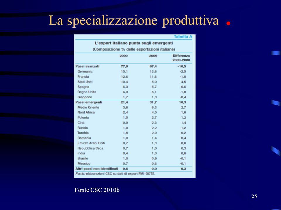 25 La specializzazione produttiva. Fonte CSC 2010b