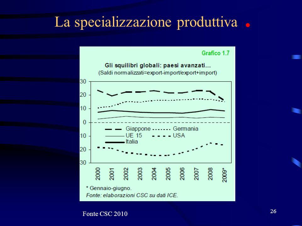 26 La specializzazione produttiva. Fonte CSC 2010