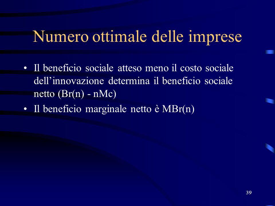 39 Numero ottimale delle imprese Il beneficio sociale atteso meno il costo sociale dell'innovazione determina il beneficio sociale netto (Br(n) - nMc) Il beneficio marginale netto è MBr(n)