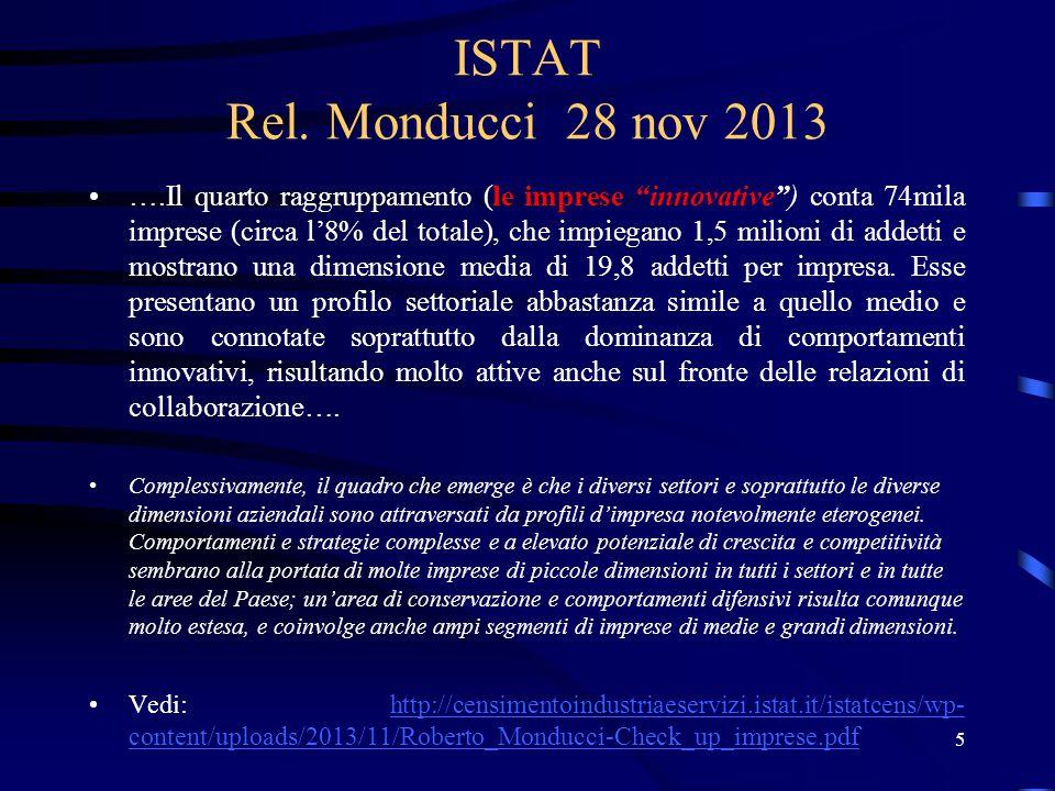 ISTAT Rel.