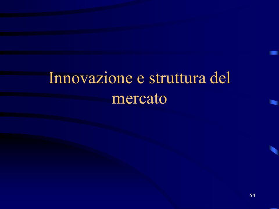 54 Innovazione e struttura del mercato