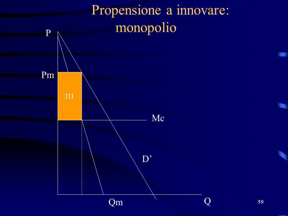 59 Propensione a innovare: monopolio Pm Qm Mc D' P Q 11