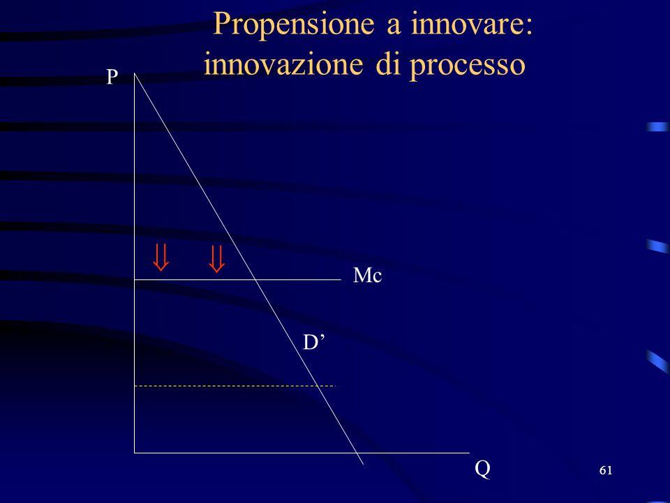 61 Propensione a innovare: innovazione di processo Mc D' P Q  