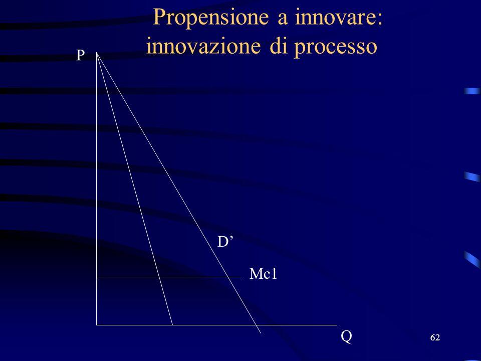 62 Propensione a innovare: innovazione di processo Mc1 D' P Q