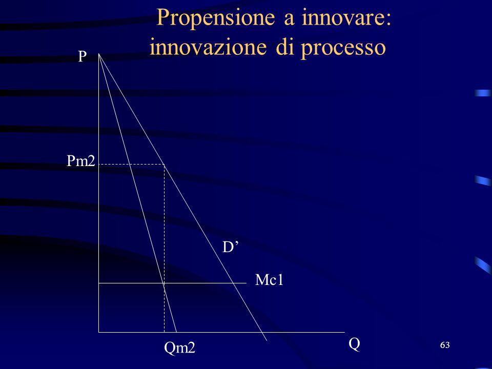63 Propensione a innovare: innovazione di processo Mc1 D' P Q Pm2 Qm2