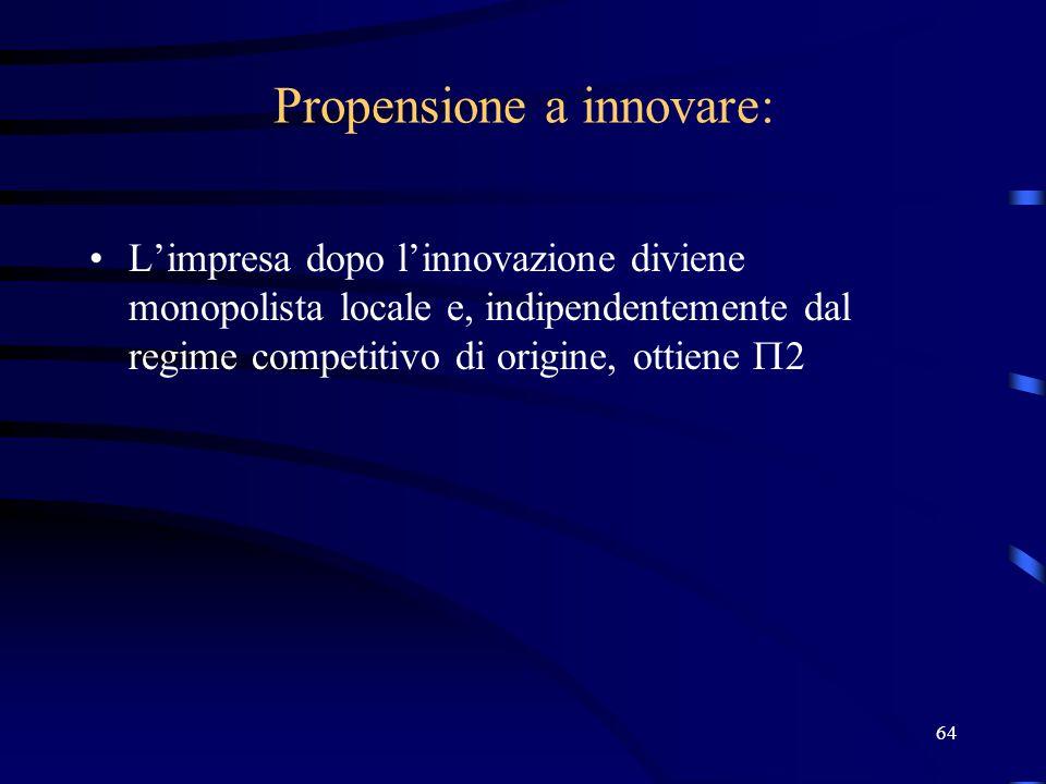 64 Propensione a innovare: L'impresa dopo l'innovazione diviene monopolista locale e, indipendentemente dal regime competitivo di origine, ottiene  2