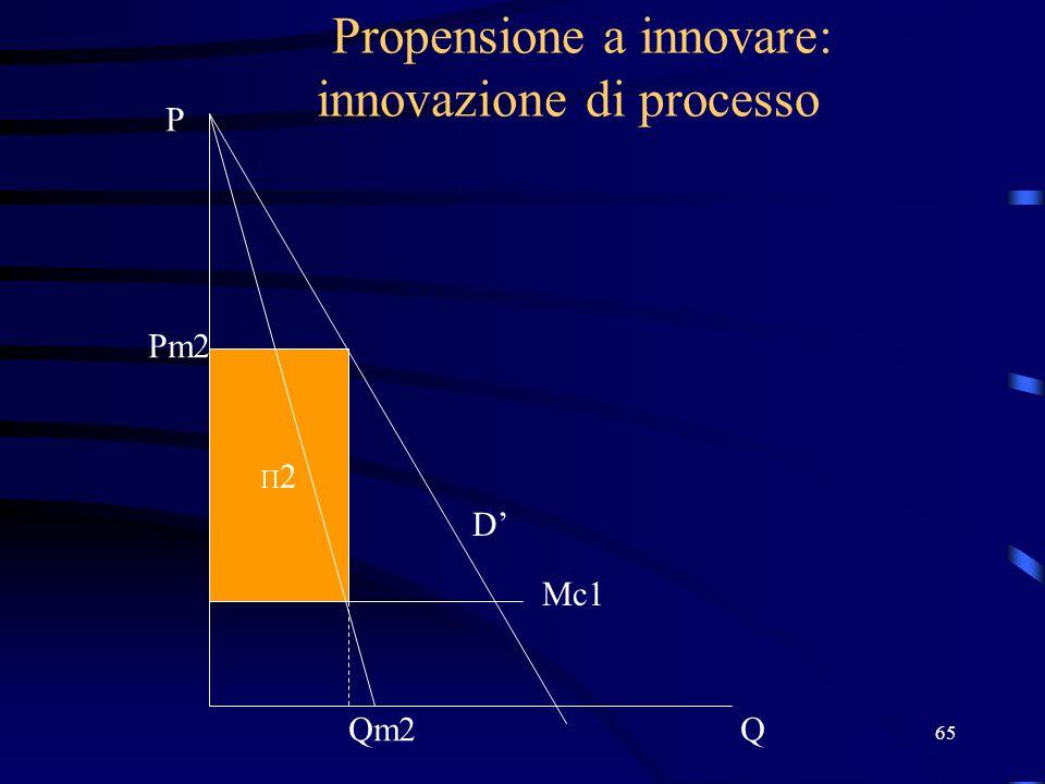 65 22 Propensione a innovare: innovazione di processo Mc1 D' P QQm2 Pm2