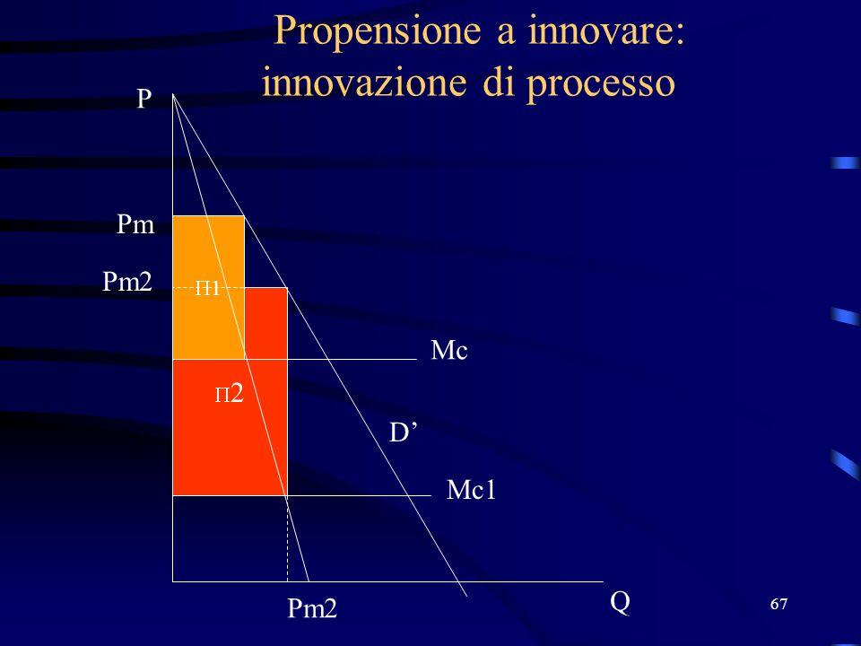67 22 11 Propensione a innovare: innovazione di processo Mc1 D' P Q Mc Pm2 Pm Pm2