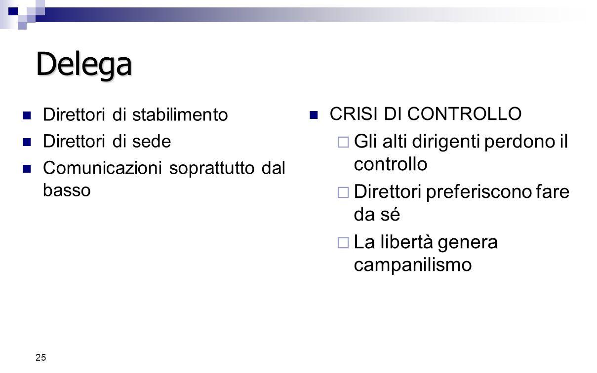 24 Autorità Direttore competente Separazione delle funzioni Nuovi strumenti per il C.d.G. Nasce la gerarchia CRISI DI AUTONOMIA  le regole sono insuf