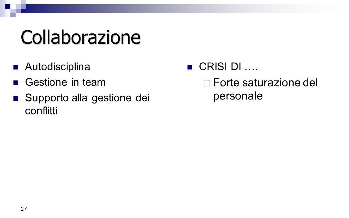 26 Coordinamento Unità decentrate fuse in gruppi di prodotto Procedure di pianificazione Identificazione con l'azienda CRISI DI BUROCRAZIA  Differenz