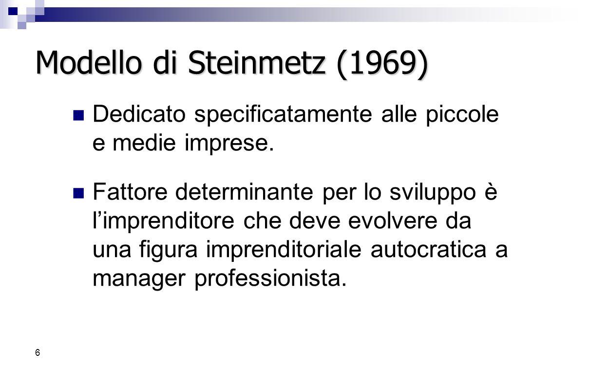 Organizzazione e Sistemi Informativi – Presentazione del corso 5