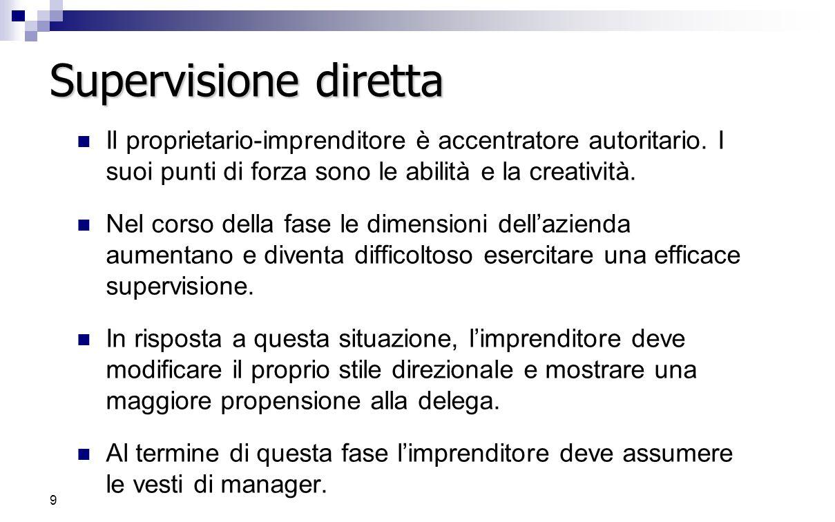 9 Supervisione diretta Il proprietario-imprenditore è accentratore autoritario.