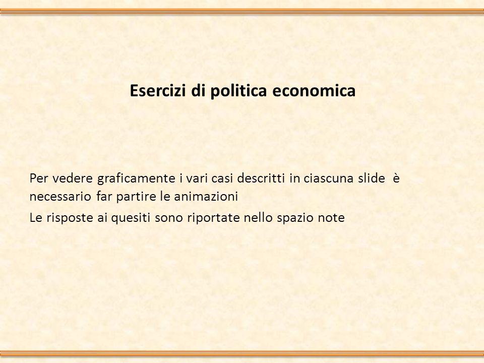 Esercizi di politica economica Per vedere graficamente i vari casi descritti in ciascuna slide è necessario far partire le animazioni Le risposte ai quesiti sono riportate nello spazio note