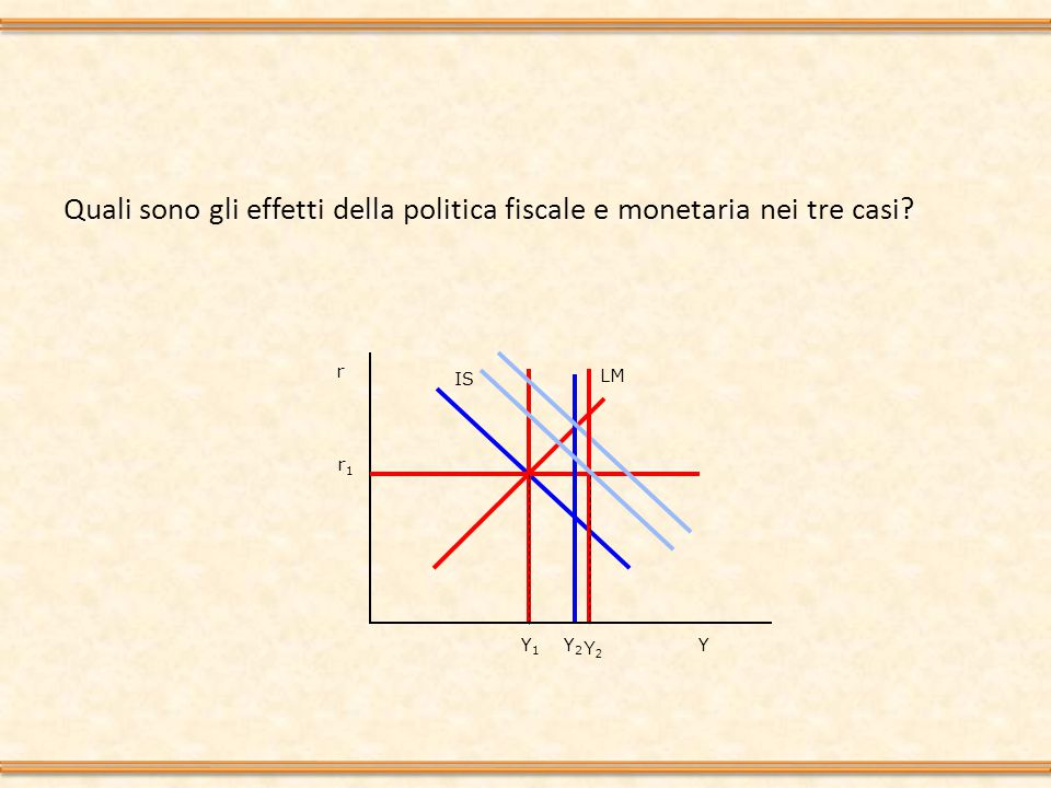 Quali sono gli effetti della politica fiscale e monetaria nei tre casi.