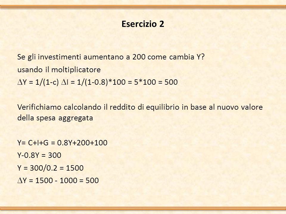 Esercizio 2 Se gli investimenti aumentano a 200 come cambia Y.