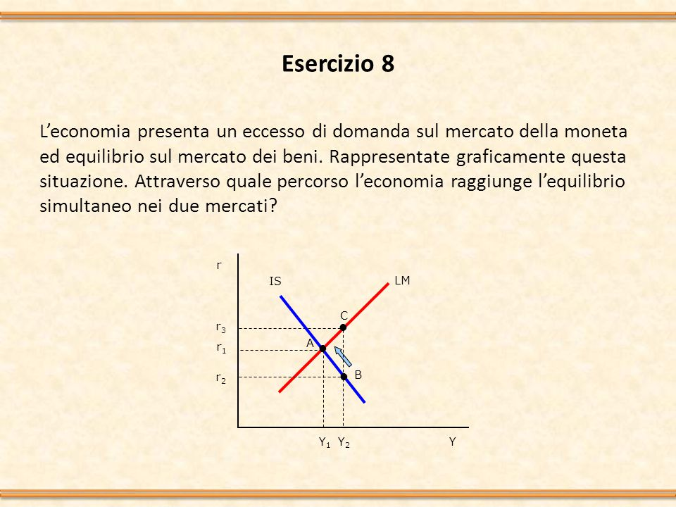 Esercizio 9 In base al modello IS-LM cosa accade a tasso di interesse, reddito, consumo, investimento, domanda di moneta transattiva quando: 1.la banca centrale aumenta l'offerta di moneta 2.il governo aumenta G 3.il governo aumenta G e T nella stessa misura Y r LM r1r1 r2r2 IS Y1Y1 Y2Y2 LM 2 IS 2 r2r2